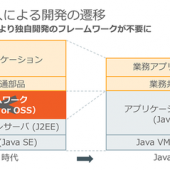 Webアプリ開発、Javaは永久に不滅か。JSFが便利すぎ、多くの企業がJava EEへ以降