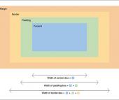 [CSS]レスポンシブ対応のグリッド システムを実装する時に絶対覚えておきたいテクニックを詳しく解説
