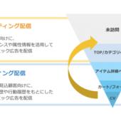 Feedmatic、Googleダイナミック広告の潜在顧客向け配信に対応