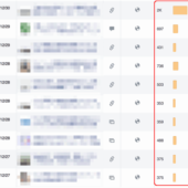 Facebookのアルゴリズムが変わって1か月が経過、インサイトの様子を見ると疑問が?…… | お悩み解決! ソーシャルメディアあるある情報