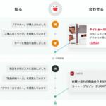 プレイド、アプリ向け接客ツール「KARTE for App」提供開始
