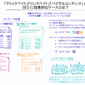 SEOで「クリックベイト」「リンクベイト」「バイラルコンテンツ」が効果的なケースとは? | Moz – SEOとインバウンドマーケティングの実践情報