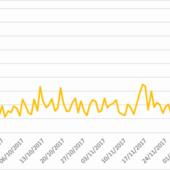 Google検索アルゴリズム更新時に対応策を調べるには? マカビーアップデートを例に解説(後編) | Moz – SEOとインバウンドマーケティングの実践情報