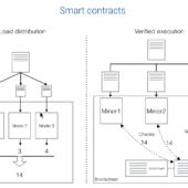 Ethereumって何だろう ~スマートコントラクトの利点と欠点~