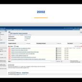 Atlassianがデザインシステムの構築から学んだこと