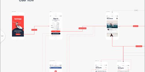 簡単すぎて驚いた!ユーザーフローとプロトタイプが短時間で作成できてしまうツール -Overflow