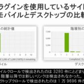 グーグルのMFI(モバイルファーストインデックス)はWebのリンク構造に激変をもたらす(後編) | Moz – SEOとインバウンドマーケティングの実践情報