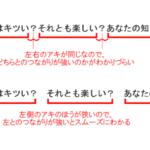 ウェブ文章TIPS: 疑問符(?)や感嘆符(!)の後はなぜアケるの? アキは全角か半角か?   編集長ブログ―安田英久