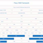 ミニマルで軽量なFlexboxベースのCSSフレームワーク・「Flexy」