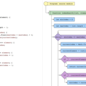 JSのコードをSVG形式のフローチャートにして見やすくする「js2flowchart」