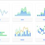 [JS]便利なのが登場!実装はかなり簡単なのに、さまざまなチャートやグラフを実装できるスクリプト -ApexCharts