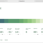 色のセンスがない人でも大丈夫、色を段階的に変化させるカラーパレットを簡単に作成できる便利ツール
