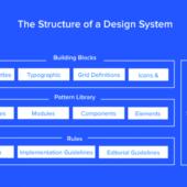 2018年もっとも影響力のあるWebデザイントレンド6選