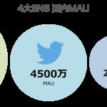 こんなに変わっていた!? インスタ・FB・Twitter・LINE、4大SNSの2018年上半期動向と新機能まとめ | BACKYARD デジタルマーケティングNEWS