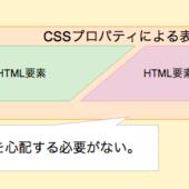 【CSS】backgroundプロパティの使い方を徹底解説!