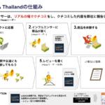 多くの日本企業が進出するタイでクチコミプラットフォーム「LA VIDA Thailand」提供