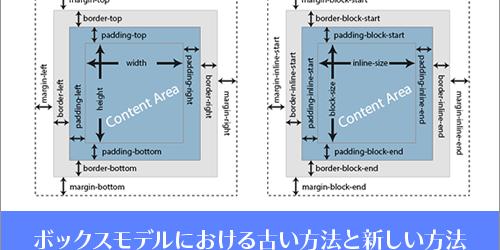 [CSS]知っておくと便利な論理プロパティ、ボックスモデルにおける古い方法とこれからの方法