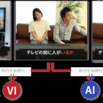 6秒CMと番組本編の同時表示により、注視度が2〜6割アップ【TVISION INSIGHTS調べ】