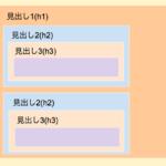 【HTML】見出しタグの使い方を解説!h1〜h6の使い分けも【SEOにも重要】