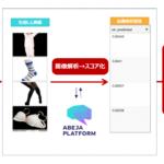 CA ABEJAが広告クリエイティブの効果予測AIモデル開発、サイバーエージェントが提供