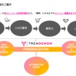 コンバージョン解析ツール「TRENDEMON」に最適コンテンツの自動レコメンド機能搭載