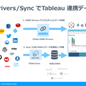 CData Japan がBI ツールのTableau と協業を開始。kintone、Dynamics 365などとシームレスに利用可能