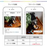 「Instagram」キャンペーンでの「Stories」投稿収集サービス「Cam Collect」開始