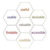 UXデザイナーとUIデザイナーは両立できるか?デザインのプロセスにおける参加者と役割とスキル