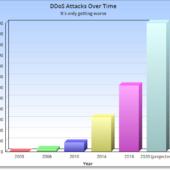 【セキュリティ対策】Webアプリケーションを安全に保つためのセキュリティチェック項目11選