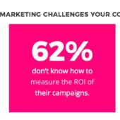 ビジネス戦略としてのコンテンツマーケティングとは?効率的にコンテンツを分析できるおすすめプラットフォーム7選