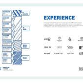 【デザイナー必見】UXデザインポートフォリオ【10選】