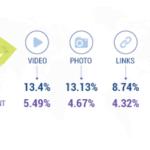 Facebook動画広告で宣伝効果を上げるためのヒント5選 動画広告のメリットと失敗しないコツ