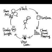 Tableauの学習に役立つサイト・動画まとめ