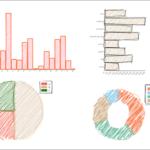 ちょっと面白いスクリプト!グラフやチャートを手書き風のラフな感じにするJavaScriptライブラリ -roughViz