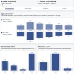 Facebookおすすめ分析ツール8選!変化する最新アルゴリズムを理解してエンゲージメントにつなげる
