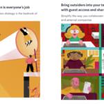 顧客中心のコンテンツを作る具体的な方法とは?ユーザーのニーズを汲み取りWebサイトのトラフィックを改善する