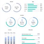 SNSの顧客ターゲットを分析しブランド認知度を高めるコンテンツ戦略に活かす