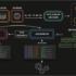 JavaScriptエンジンの仕組みをGIFアニメで分かりやすく解説