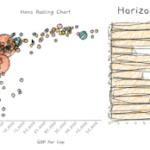 手書き感がすごいグラフ描画JS「roughViz」