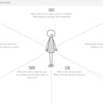 Webサイトのリデザイン前に行いたいUXワークショップ
