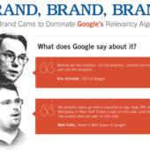 Googleの新アルゴリズムとページエクスペリエンスについて