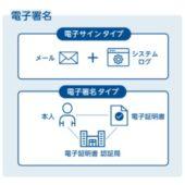 GMO電子印鑑Agreeの口コミ・評判を徹底調査【特徴・利用料金も紹介】