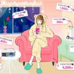 SHIBUYA109 lab.×楽天「ラクマ」共同調査