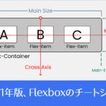 2021年版、Flexboxでどのように配置されるかをまとめたチートシート