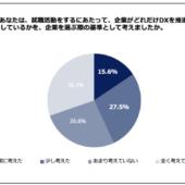 43.1%の新入社員が、DX推進度合を企業選びの基準にしていた!現状では、入社時に交わした雇用契約書は約8割が「紙」のまま